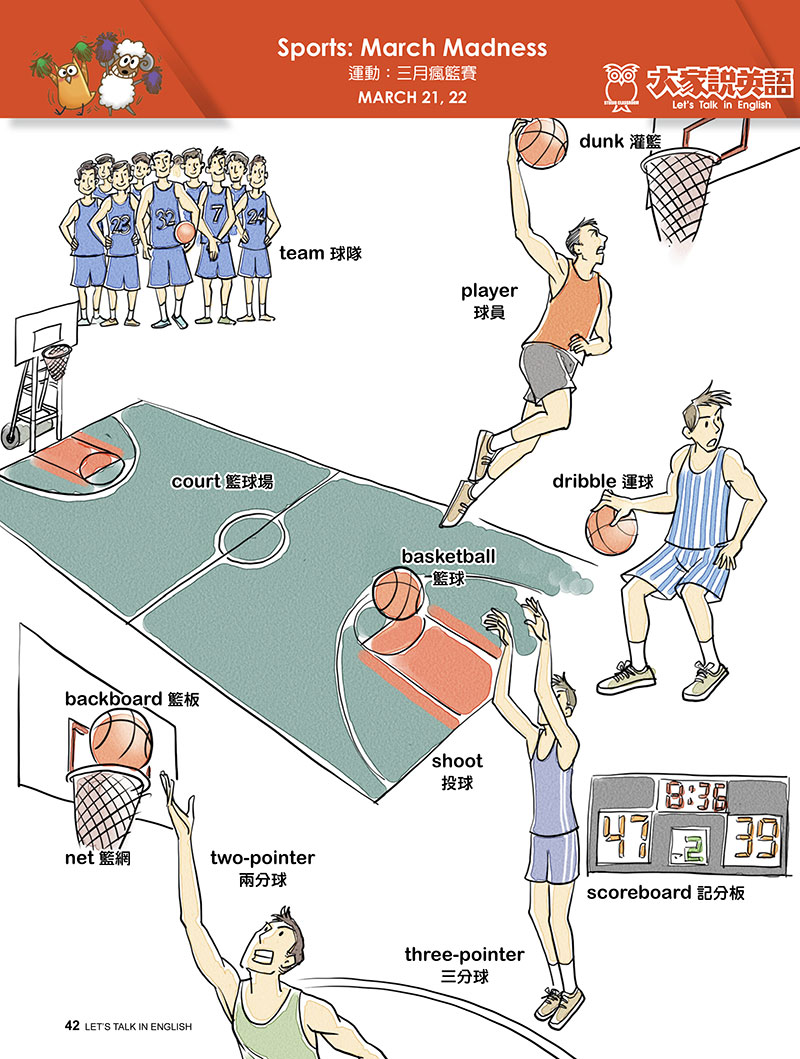 【Visual English】Sports: March Madness